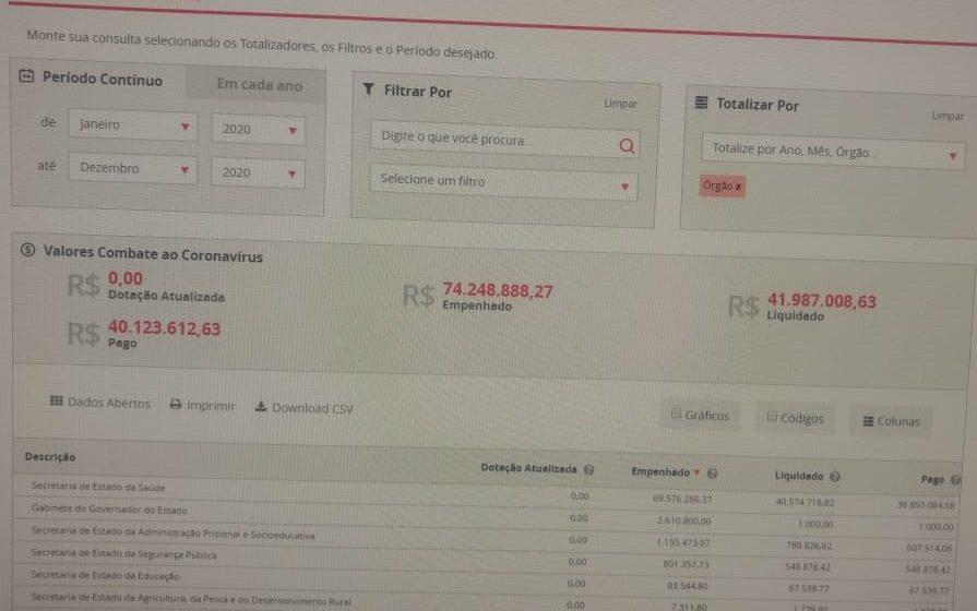 Repórter detalha compra milionária de respiradores feita pelo governo de SC