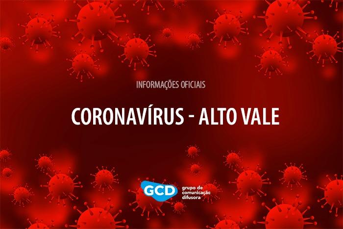 Alto Vale confirma primeiro óbito por coronavírus