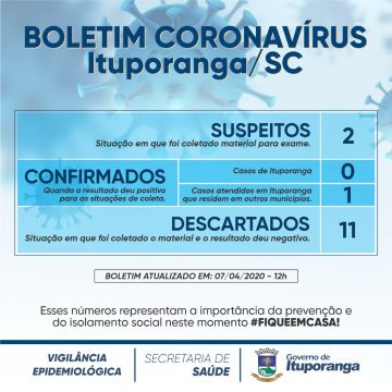 Primeiro caso de coronavírus confirmado no Alto Vale