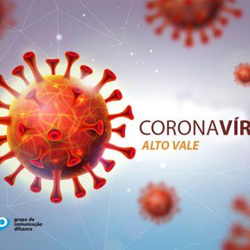 Alto Vale registra  326 casos positivos para Covid-19