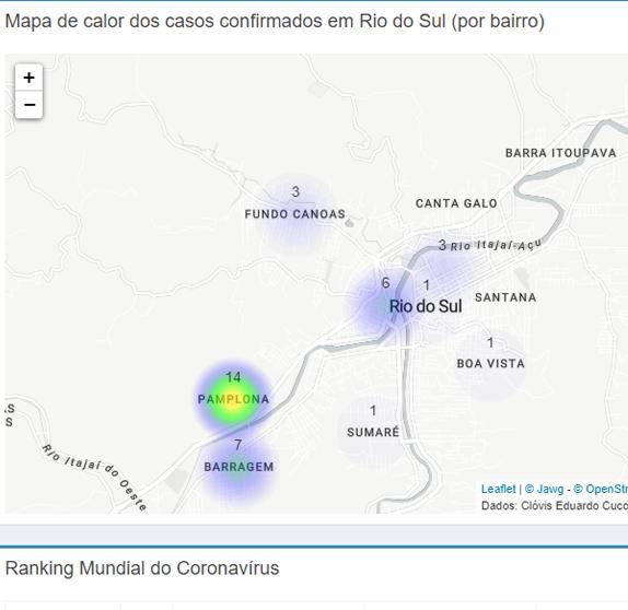 Aumento nos casos de coronavírus em Rio do Sul, preocupa a administração municipal