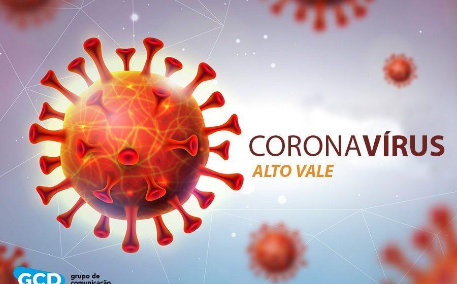 Alto Vale do Itajaí registrou mais uma morte, ontem, por complicações da Covid-19