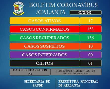 Atalanta registra primeira morte por coronavírus