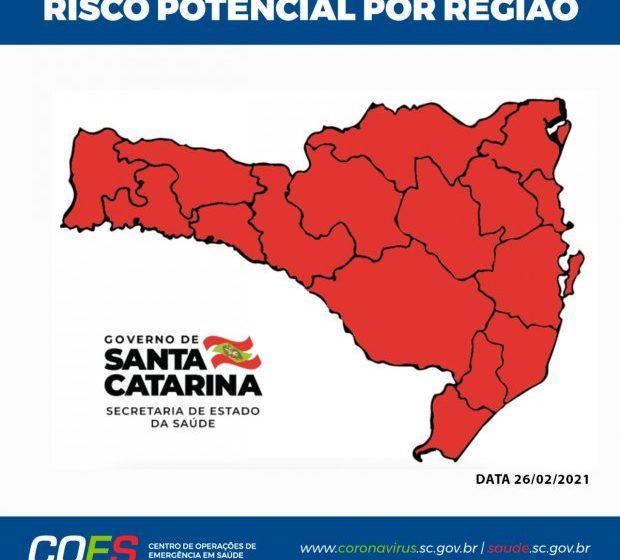 Santa Catarina está novamente com todas as regiões em nível gravíssimo para Covid-19
