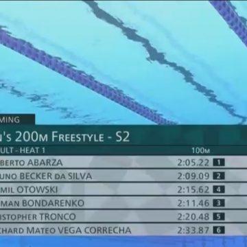 Bruno Becker está classificado para disputar medalha de ouro em Tóquio
