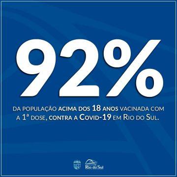 Vacinação contra a Covid-19 chega a 92% da população adulta em Rio do Sul